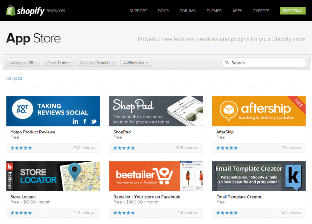 Online Store Software Review