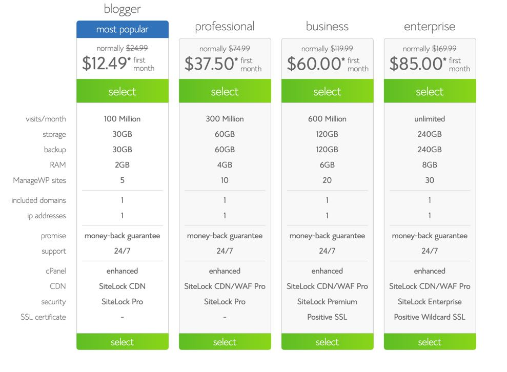 Blue Host Prices-Web Hosting for WordPress