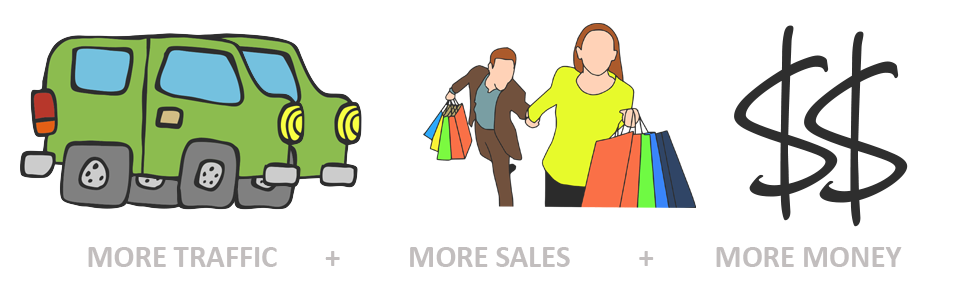 MoreSales - Promotelabs